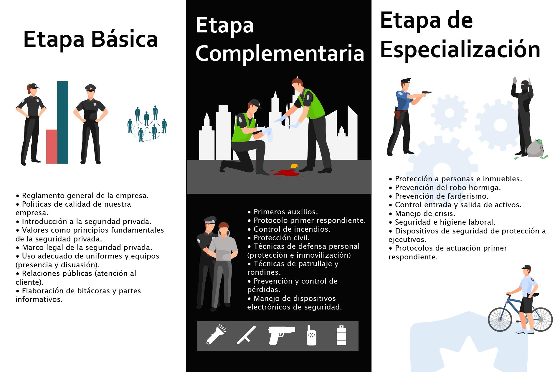 Norig S A De C V Empresa De Seguridad Privada En México